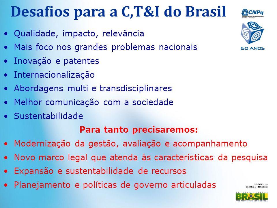 Desafios para a C,T&I do Brasil Para tanto precisaremos:
