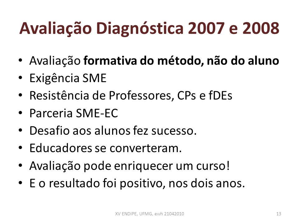 Avaliação Diagnóstica 2007 e 2008