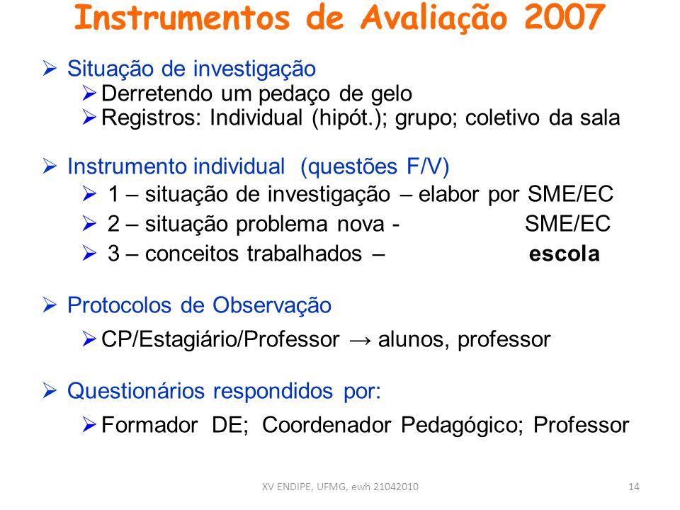 Instrumentos de Avaliação 2007