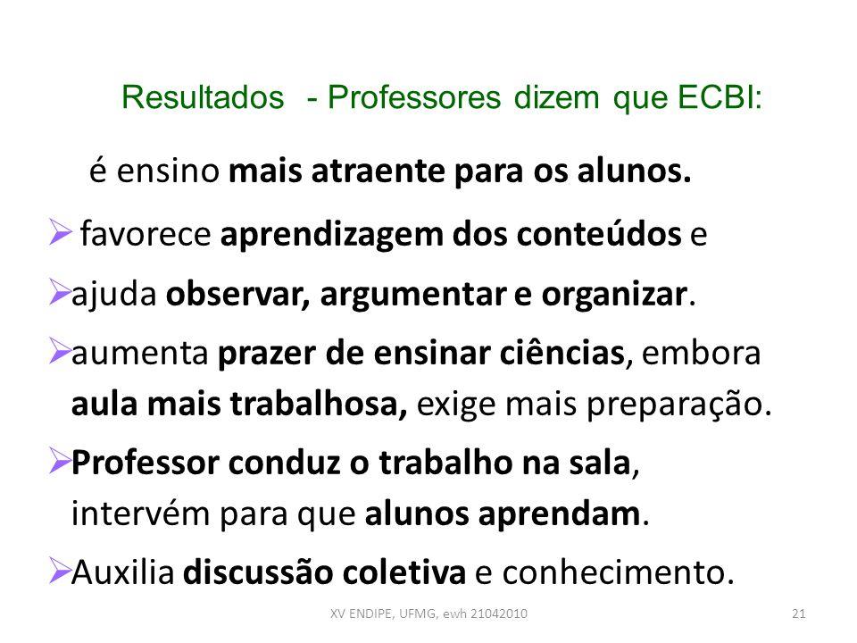 Resultados - Professores dizem que ECBI: