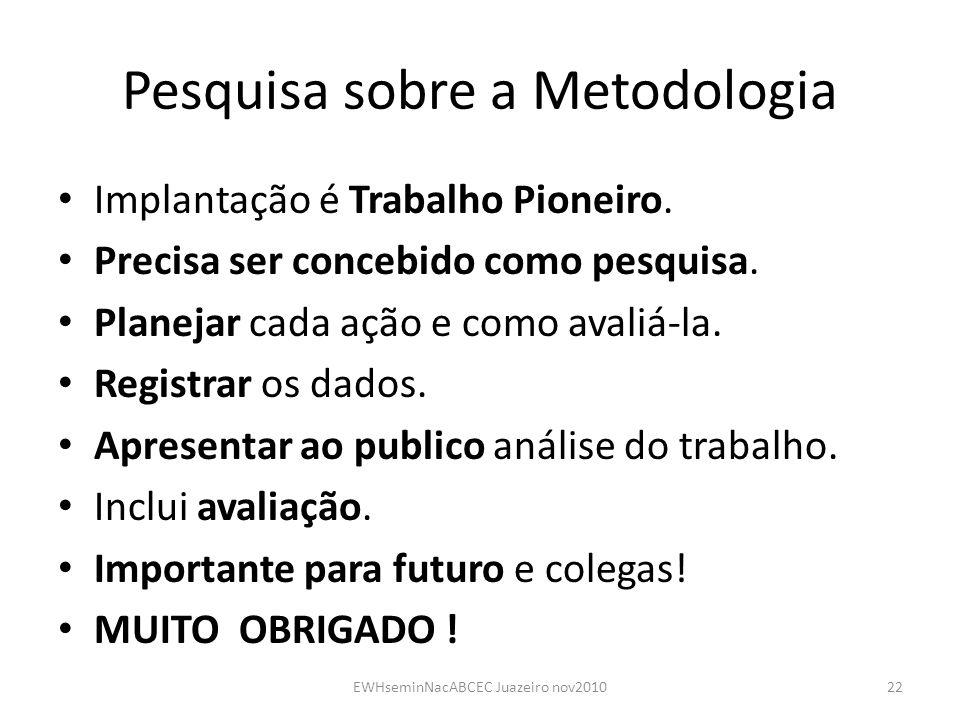 Pesquisa sobre a Metodologia