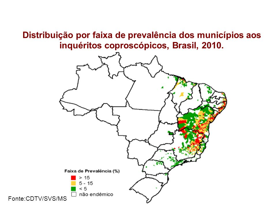 Distribuição por faixa de prevalência dos municípios aos inquéritos coproscópicos, Brasil, 2010.