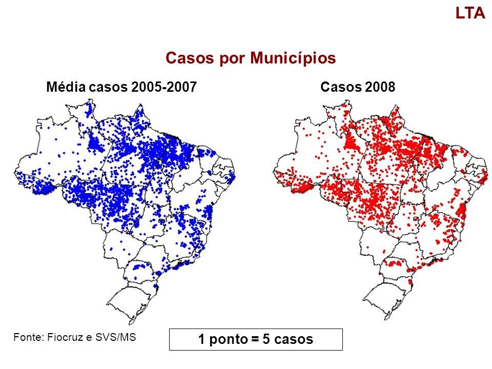 LTA Casos por Municípios Média casos 2005-2007 Casos 2008