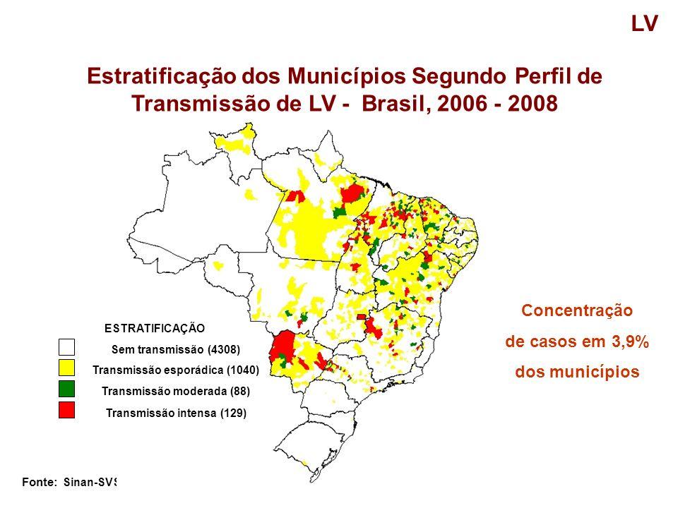 LV Estratificação dos Municípios Segundo Perfil de Transmissão de LV - Brasil, 2006 - 2008. Concentração.