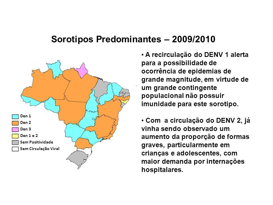 Sorotipos Predominantes – 2009/2010