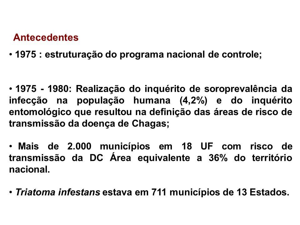 Antecedentes 1975 : estruturação do programa nacional de controle;