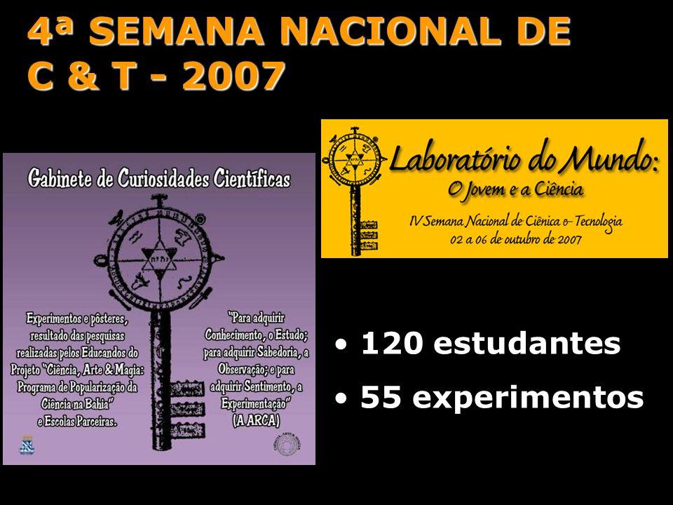 4ª SEMANA NACIONAL DE C & T - 2007 120 estudantes 55 experimentos