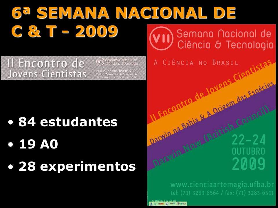 6ª SEMANA NACIONAL DE C & T - 2009 84 estudantes 19 A0 28 experimentos