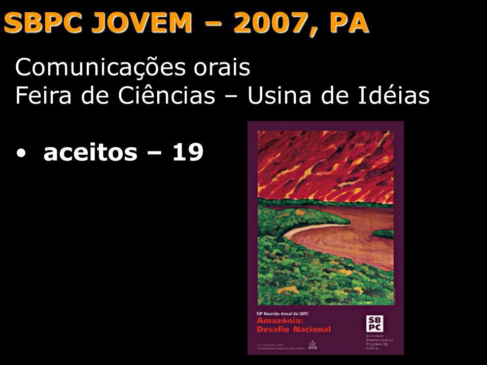 SBPC JOVEM – 2007, PA Comunicações orais