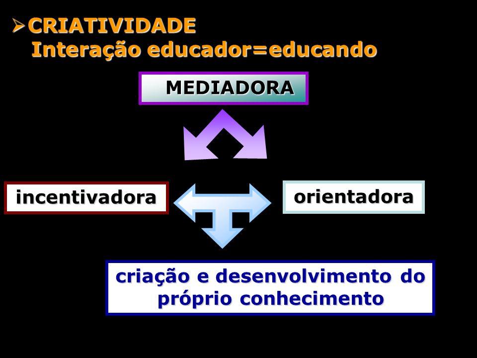 criação e desenvolvimento do próprio conhecimento