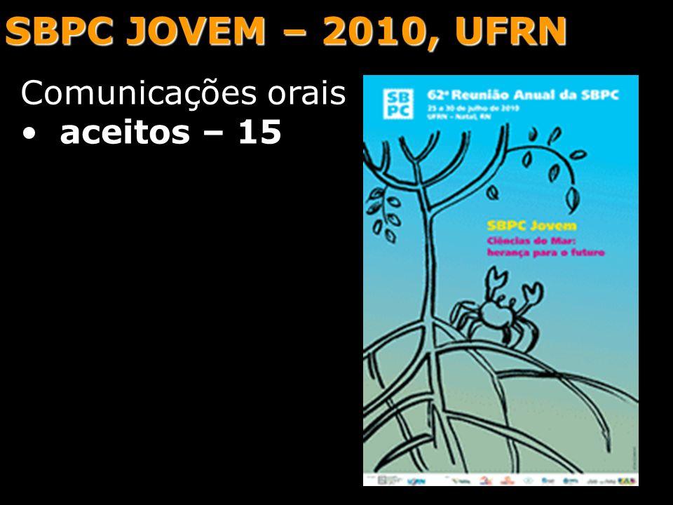 SBPC JOVEM – 2010, UFRN Comunicações orais aceitos – 15