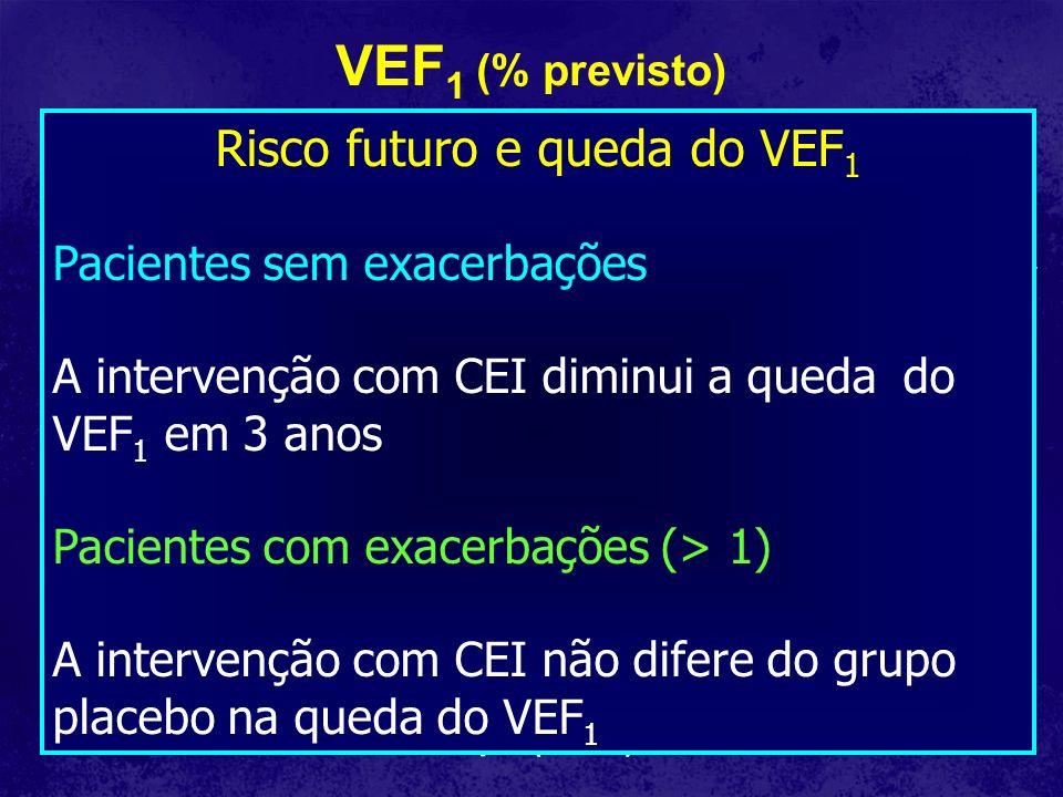 VEF1 (% previsto) Pré e pós-broncodilatador (START)