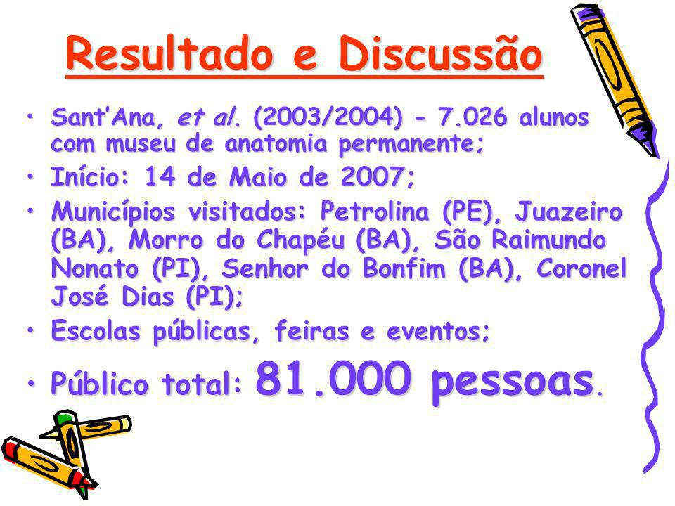 Resultado e Discussão Público total: 81.000 pessoas.