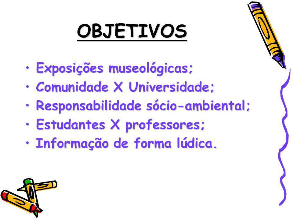 OBJETIVOS Exposições museológicas; Comunidade X Universidade;