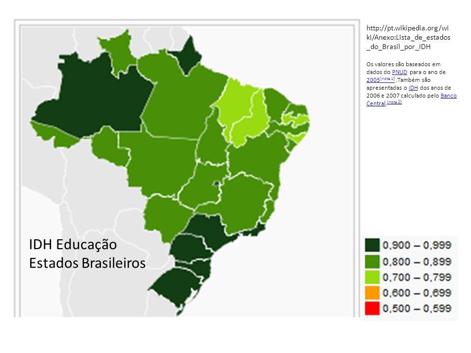 IDH Educação Estados Brasileiros
