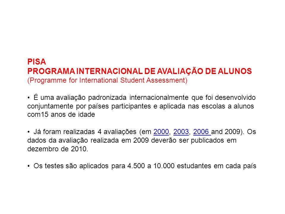 PROGRAMA INTERNACIONAL DE AVALIAÇÃO DE ALUNOS
