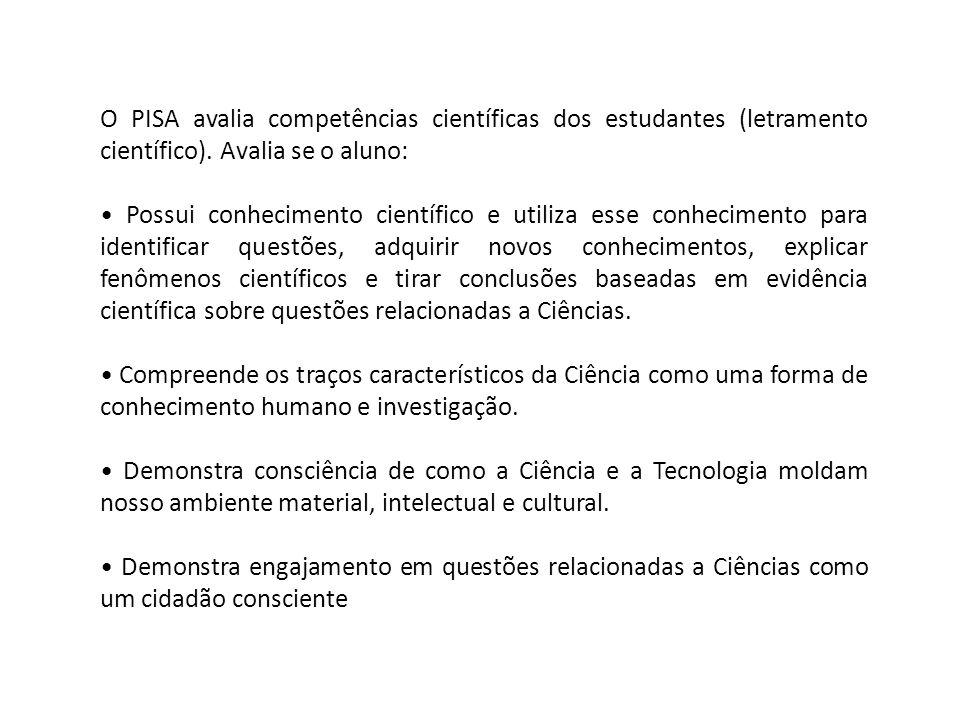 O PISA avalia competências científicas dos estudantes (letramento científico). Avalia se o aluno: