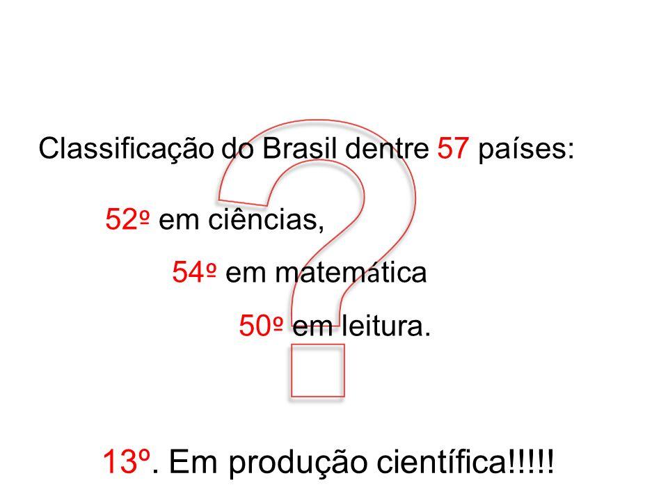 13º. Em produção científica!!!!!