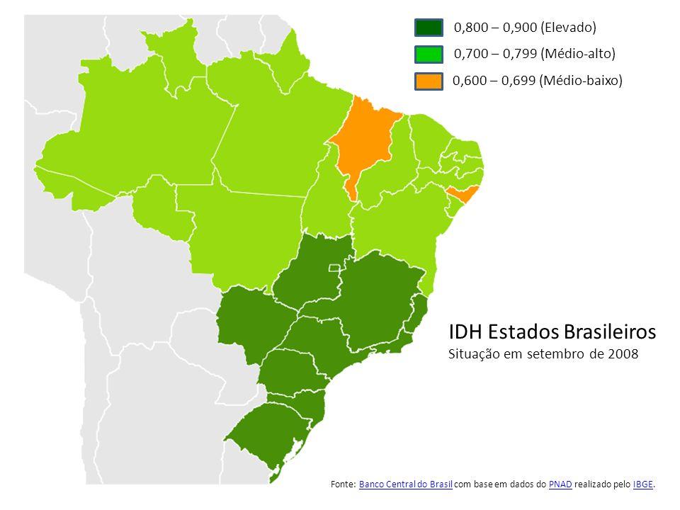 IDH Estados Brasileiros