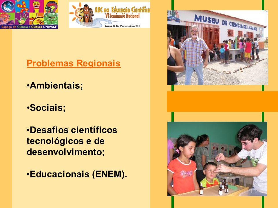 Problemas Regionais Ambientais; Sociais; Desafios científicos tecnológicos e de desenvolvimento; Educacionais (ENEM).