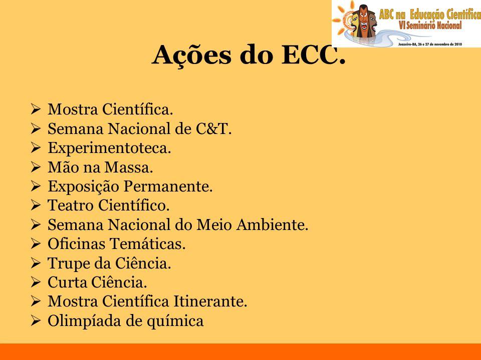 Ações do ECC. Mostra Científica. Semana Nacional de C&T.