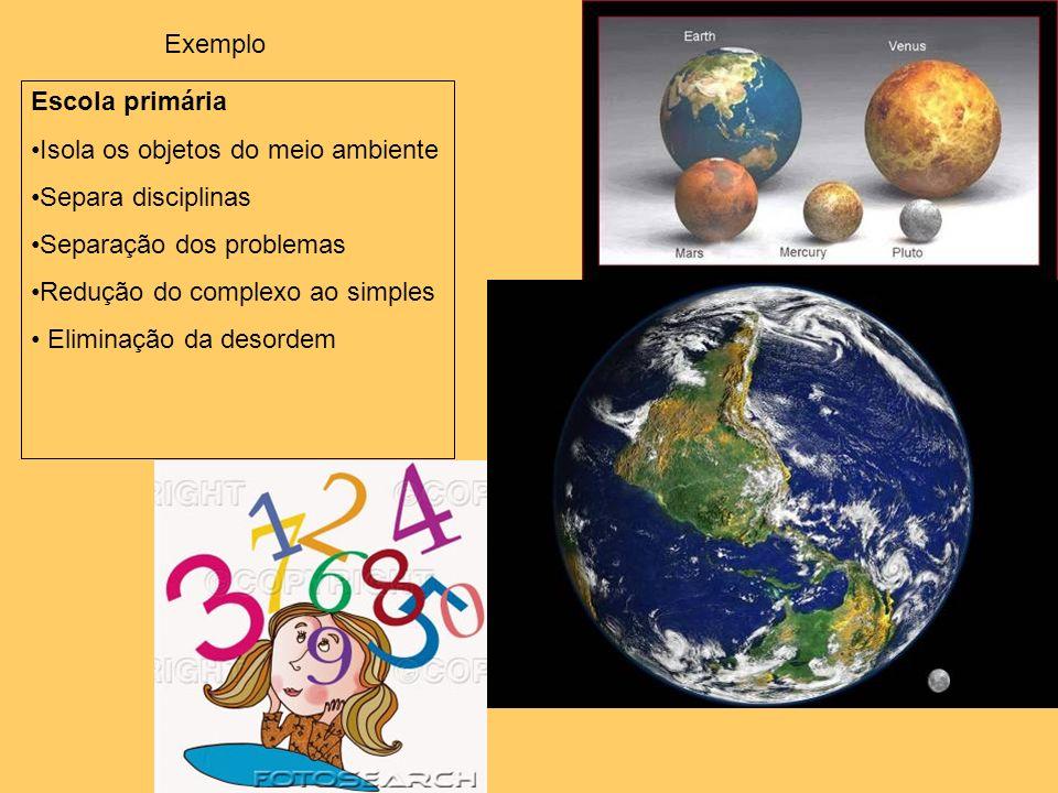 ExemploEscola primária. Isola os objetos do meio ambiente. Separa disciplinas. Separação dos problemas.