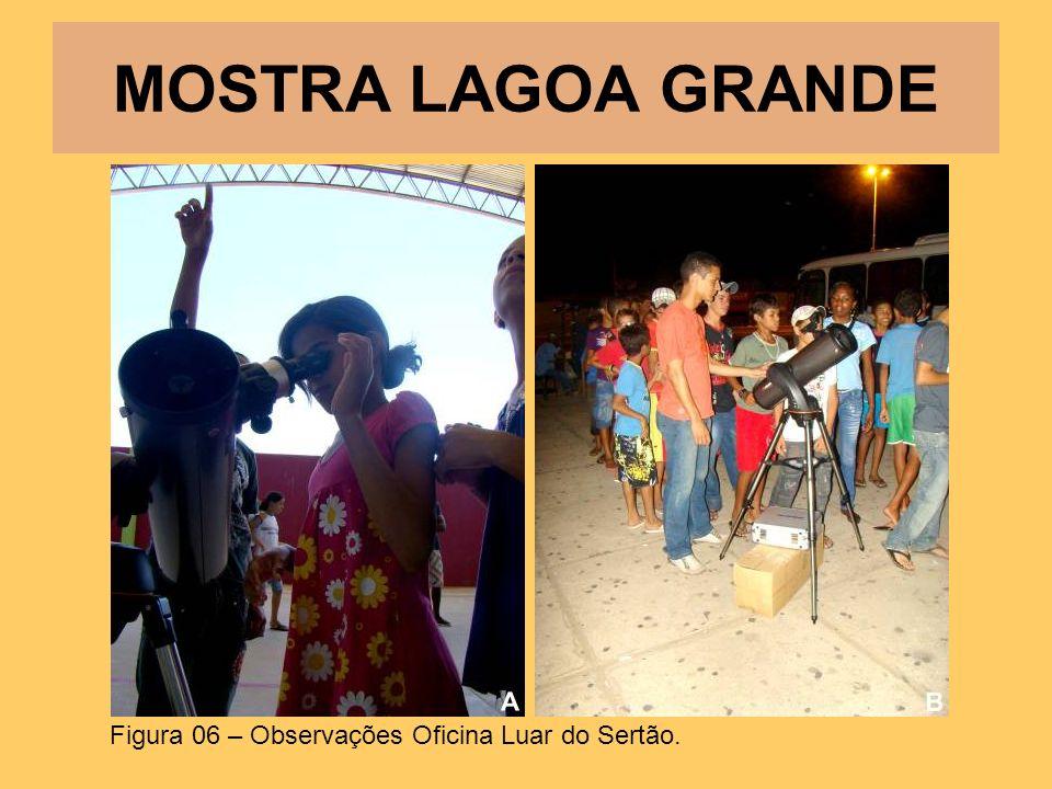 MOSTRA LAGOA GRANDE Figura 06 – Observações Oficina Luar do Sertão.