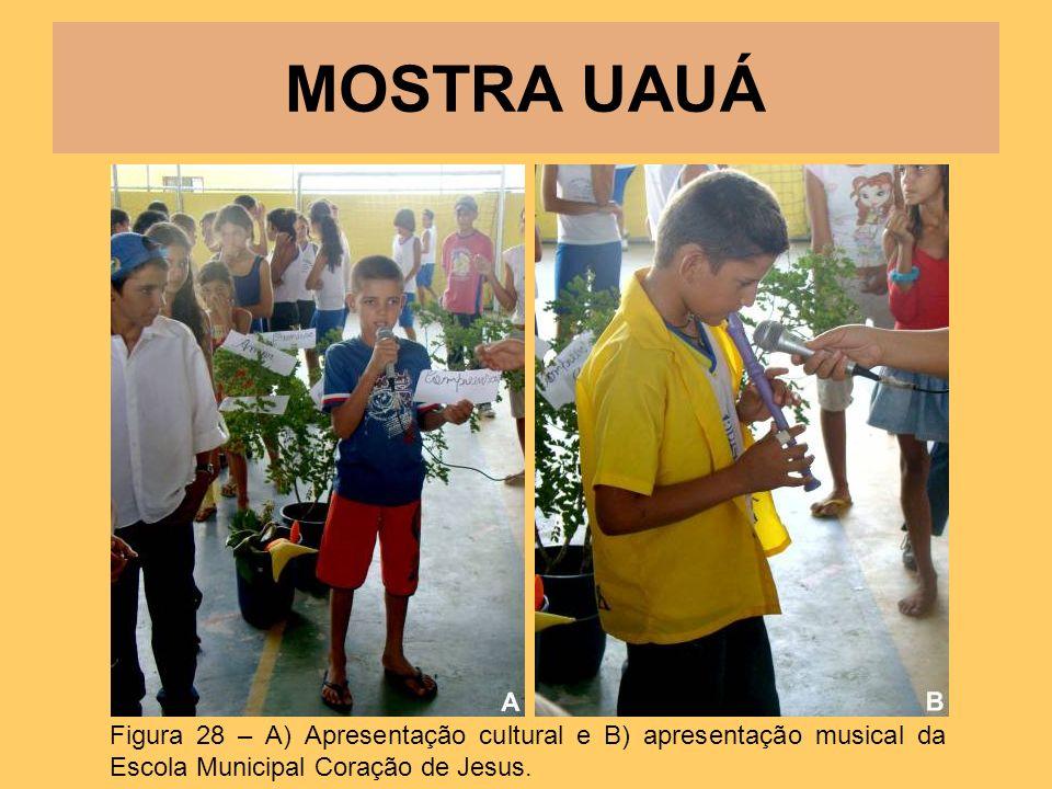 MOSTRA UAUÁ Figura 28 – A) Apresentação cultural e B) apresentação musical da Escola Municipal Coração de Jesus.
