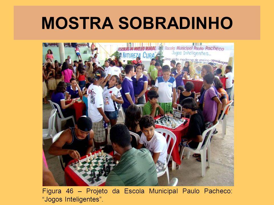 MOSTRA SOBRADINHO Figura 46 – Projeto da Escola Municipal Paulo Pacheco: Jogos Inteligentes .