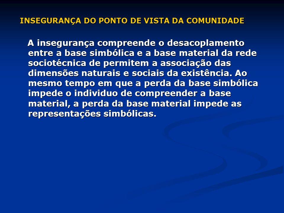 INSEGURANÇA DO PONTO DE VISTA DA COMUNIDADE