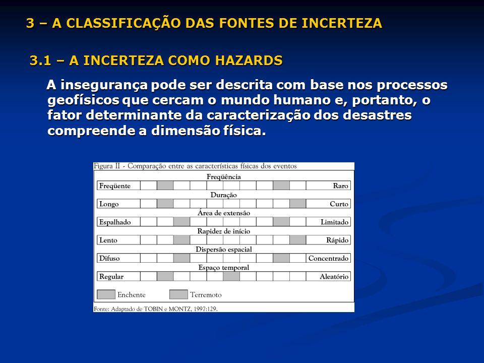 3 – A CLASSIFICAÇÃO DAS FONTES DE INCERTEZA
