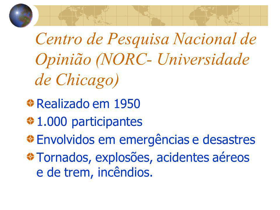 Centro de Pesquisa Nacional de Opinião (NORC- Universidade de Chicago)