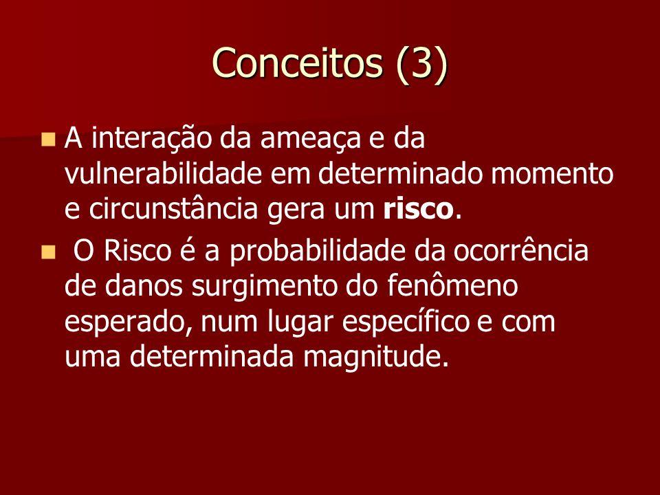 Conceitos (3) A interação da ameaça e da vulnerabilidade em determinado momento e circunstância gera um risco.