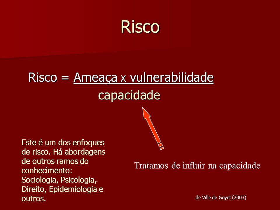 Risco Risco = Ameaça X vulnerabilidade capacidade