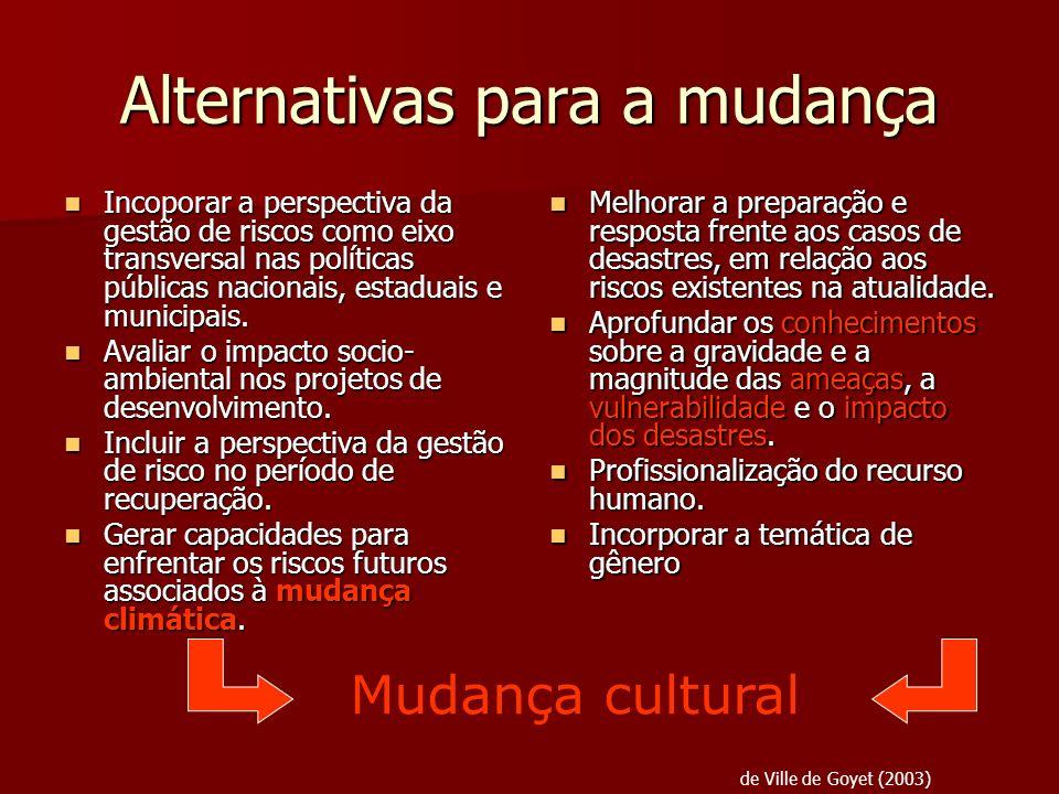 Alternativas para a mudança