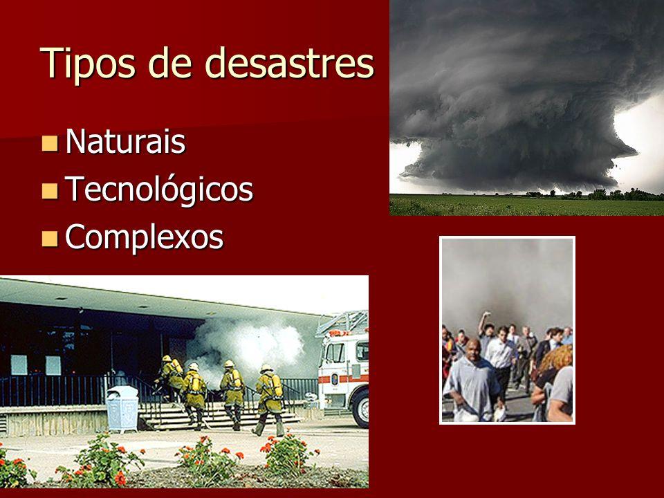 Tipos de desastres Naturais Tecnológicos Complexos
