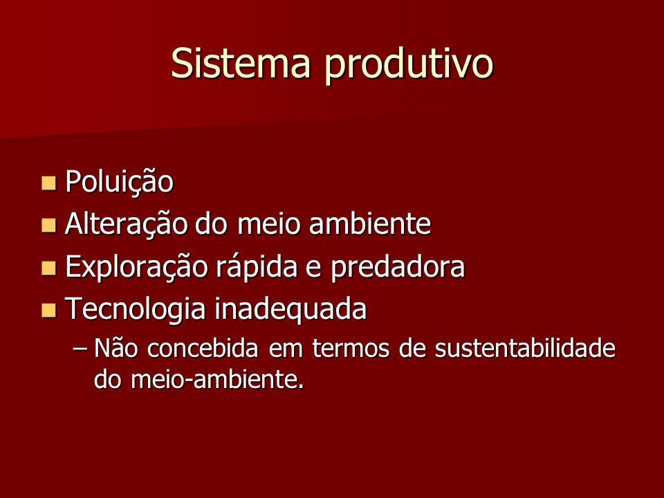 Sistema produtivo Poluição Alteração do meio ambiente
