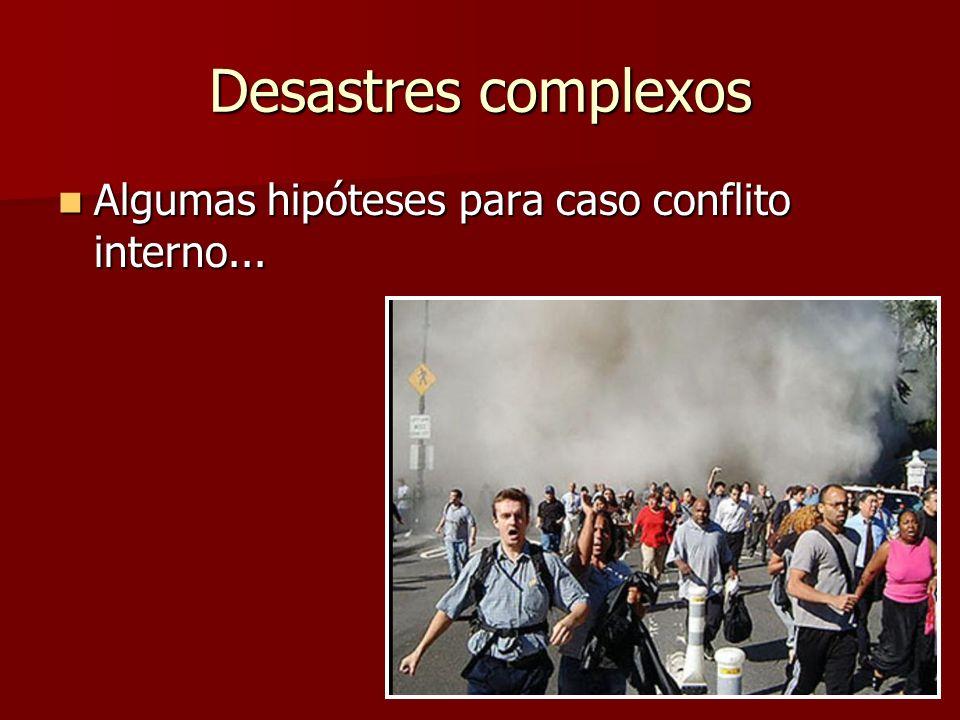Desastres complexos Algumas hipóteses para caso conflito interno...