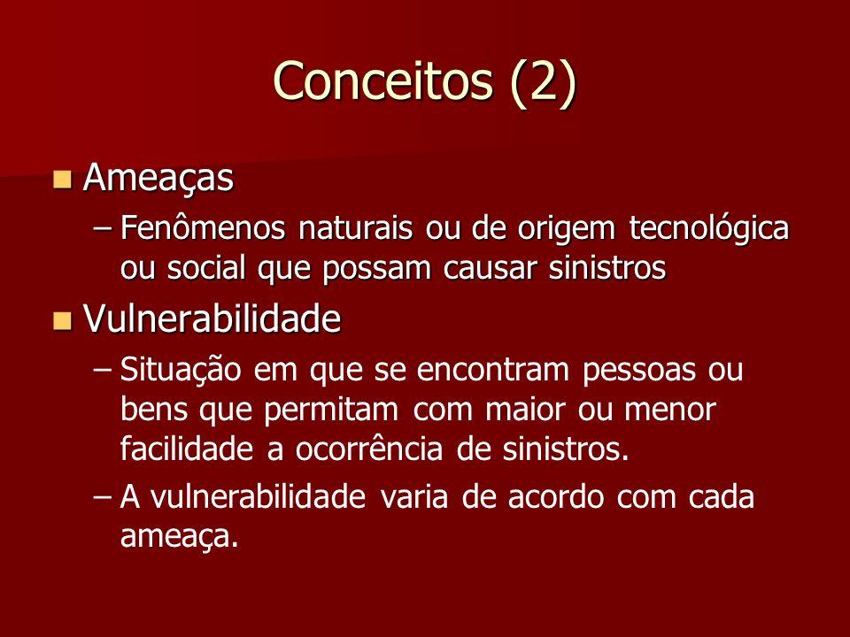 Conceitos (2) Ameaças Vulnerabilidade