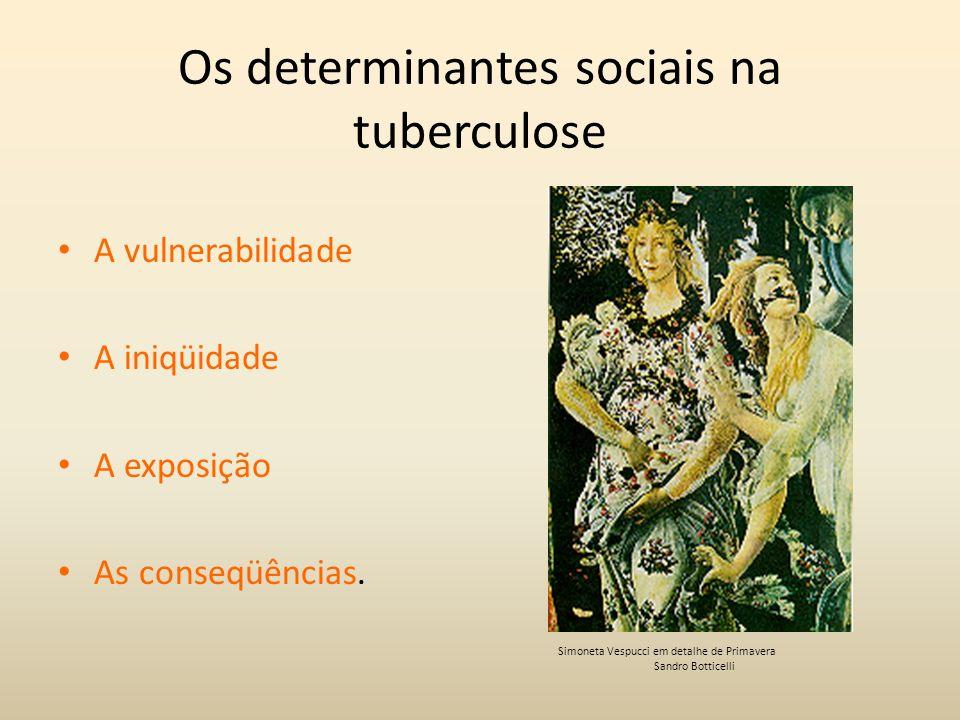 Os determinantes sociais na tuberculose