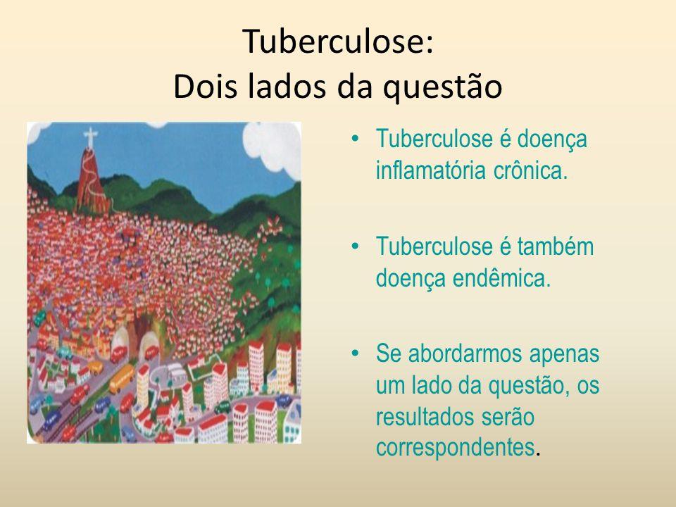 Tuberculose: Dois lados da questão