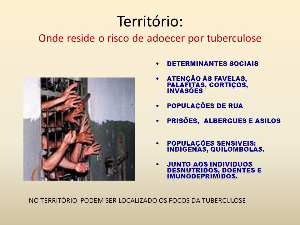 Território: Onde reside o risco de adoecer por tuberculose