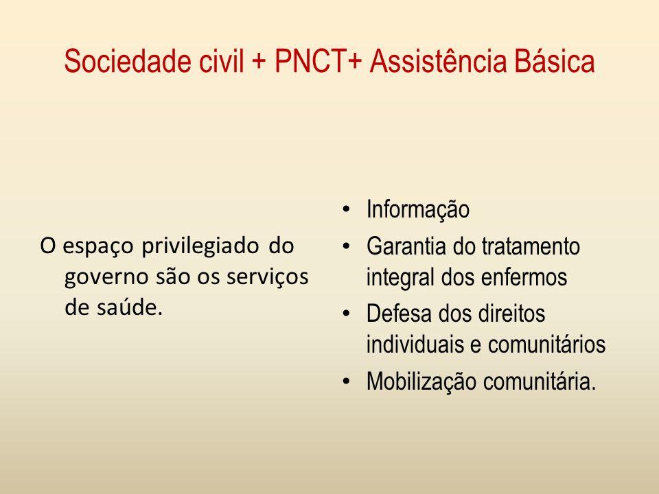 Sociedade civil + PNCT+ Assistência Básica