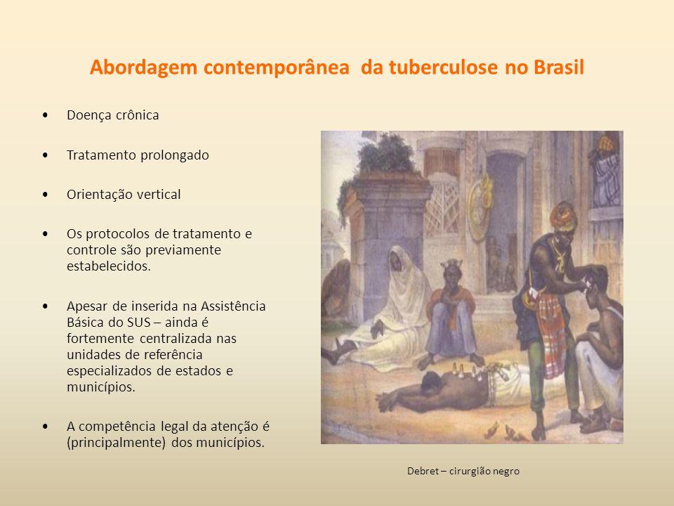 Abordagem contemporânea da tuberculose no Brasil