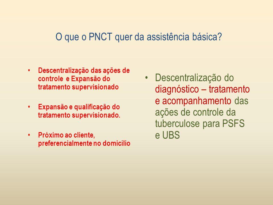 O que o PNCT quer da assistência básica