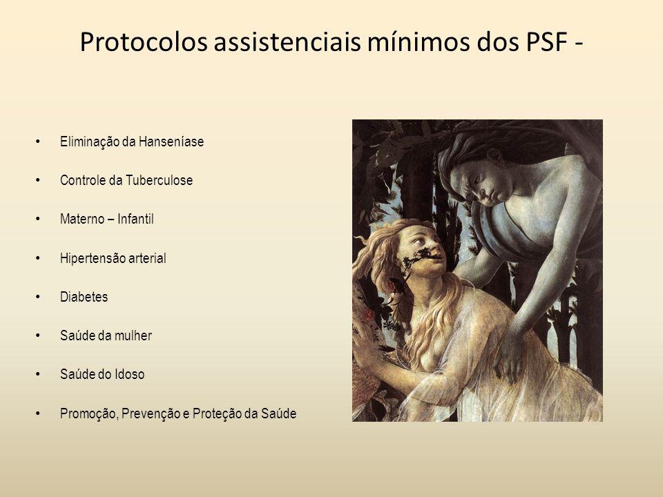 Protocolos assistenciais mínimos dos PSF -