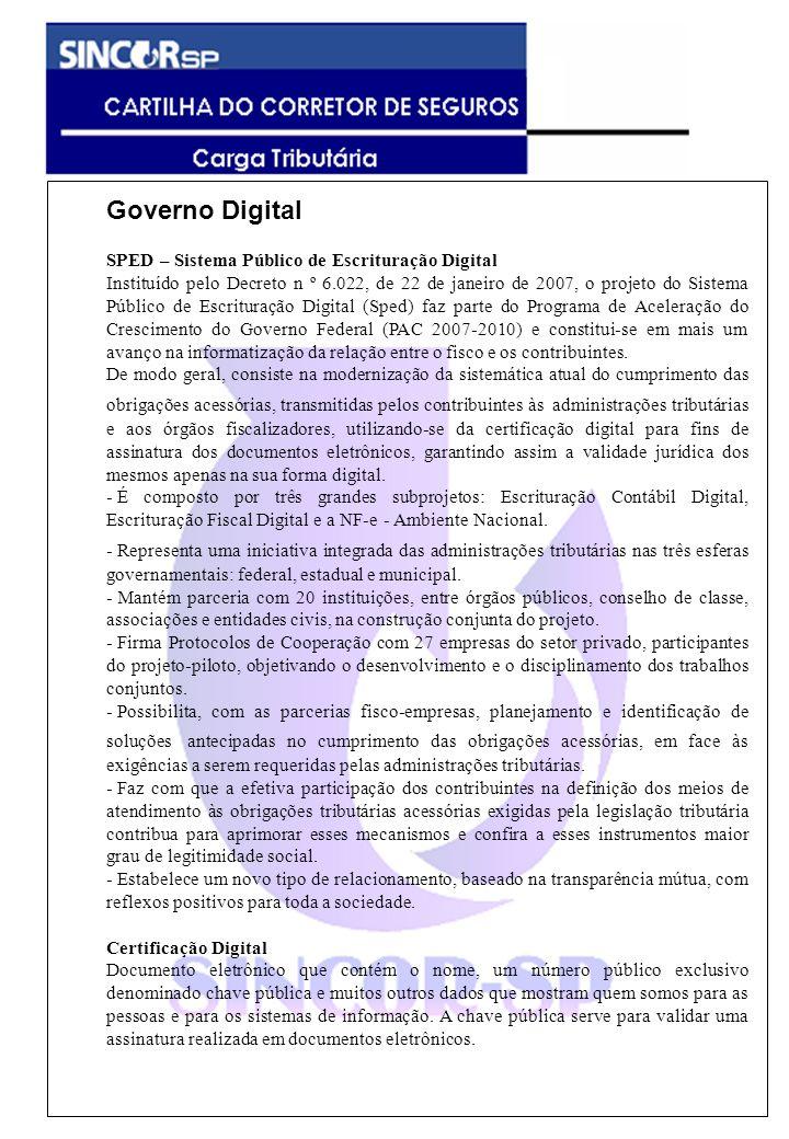 Governo Digital SPED – Sistema Público de Escrituração Digital