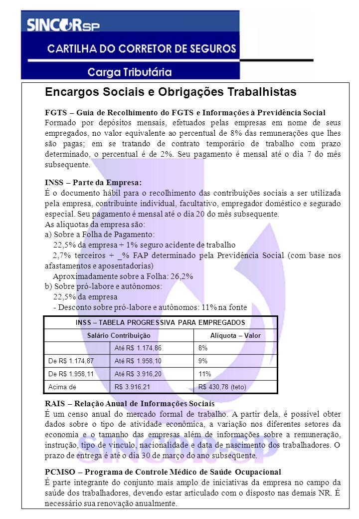 INSS – TABELA PROGRESSIVA PARA EMPREGADOS