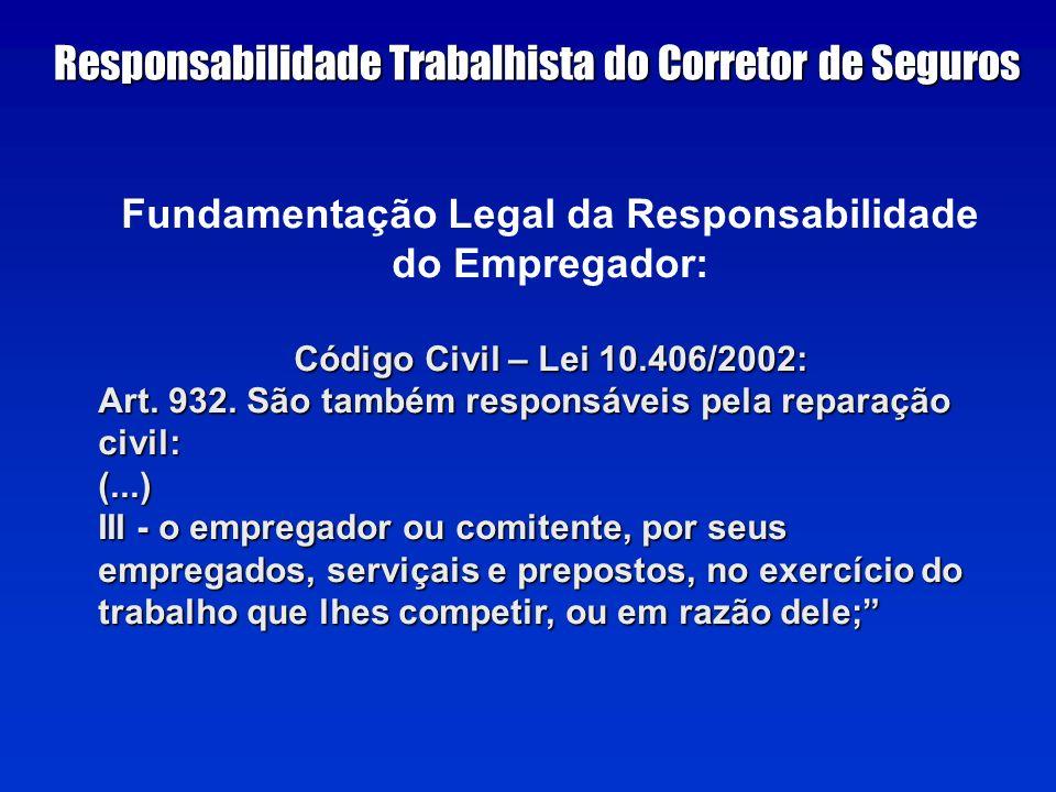 Fundamentação Legal da Responsabilidade do Empregador: