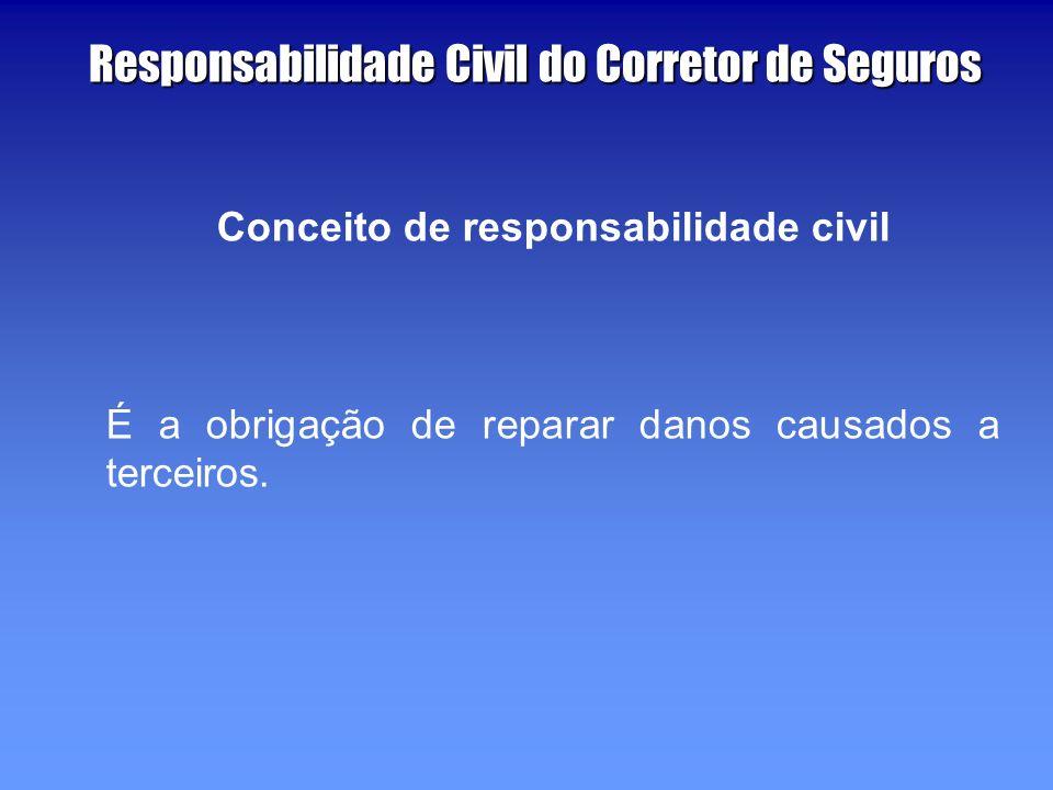 Conceito de responsabilidade civil